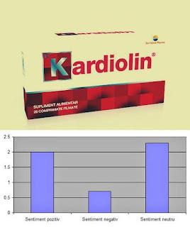 pareri forumuri kardiolin supliment aritmii cardiace