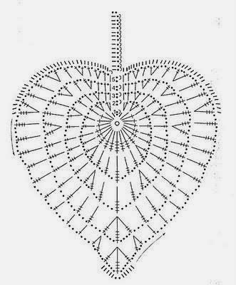 Su Crochet: variedad de corazones a crochet