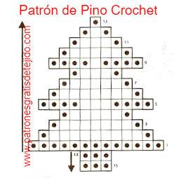 esquema-pino-crochet