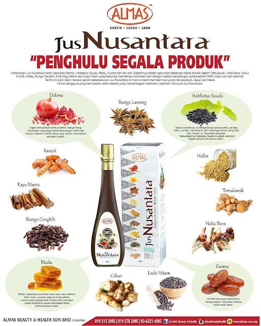 Jus Nusantara