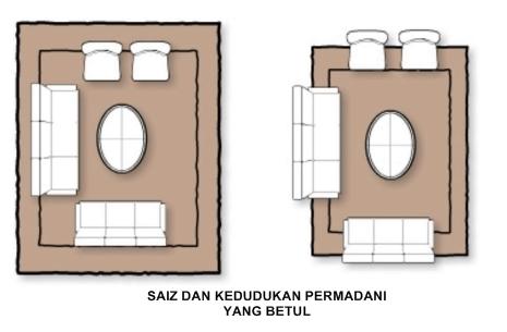 Saiz Ruang Tamu Standard Desainrumahid