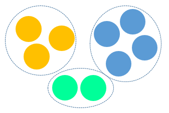Ejemplo de clustering.