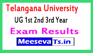 Telangana University UG 1st 2nd 3rd Year Exam Results