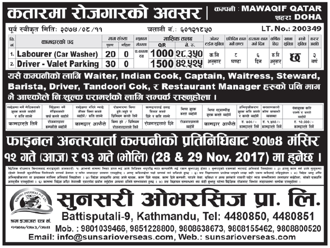 Jobs in Qatar for Nepali, salary Rs 42,525