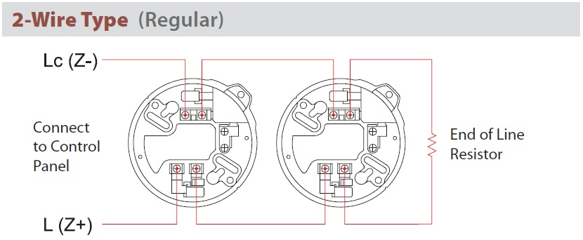 Groovy Wiring Regulations For Fire Alarms To Go Fire Alarm Horn Strobe Wiring Cloud Hisonuggs Outletorg