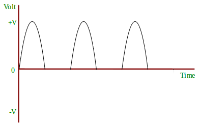 half-wave-rectifier-circuit