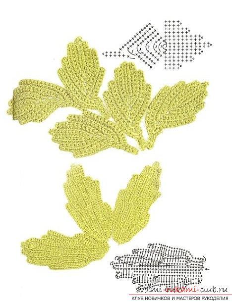 Ergahandmade leaves crochet diagrams video leaves crochet diagrams video ccuart Image collections