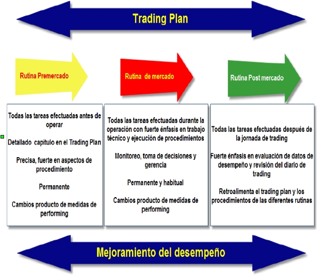 Tous les traders de forex sérieux savent qu'un bon plan de trading, associé à un indicateur de trading de forex efficace, peut améliorer la rentabilité et le taux de réussite. Les courtiers de FXTM ont donc sélectionné des indicateurs de trading de forex MT4 qui vous seront indispensables.