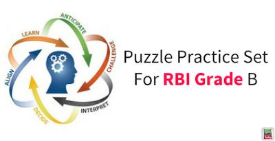 Puzzle Practice Set For RBI Grade B- Part 12