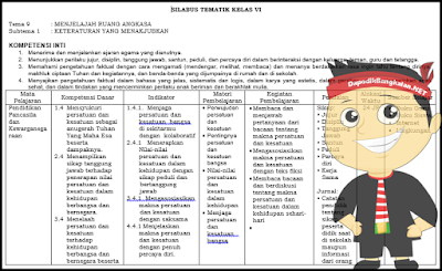 silabus tematik kelas 6 Kurikulum 2013 Revisi 2018 Tema 9