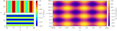 Draw three colormap with two colorbar using python and matplotlib.pyplot