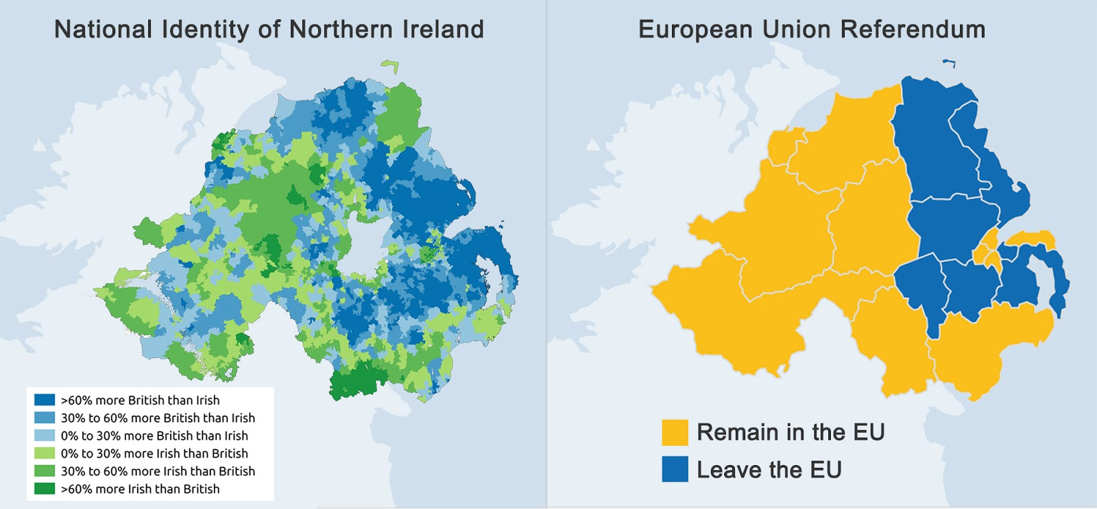 EU Referendum and National Identity of Northern Ireland