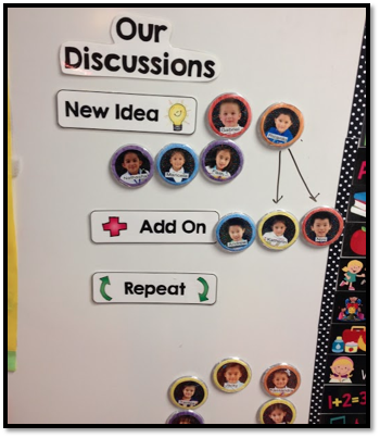 32bc1c72c6b Another way I like to use the stoplight is to add accountability to our  discussions. I do this by using photo magnets to move students next to each  talk ...