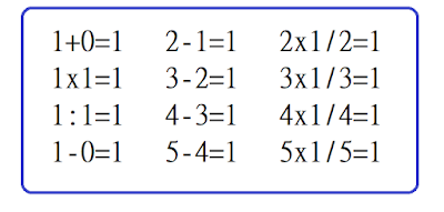 metoda domana wzory matematyczne