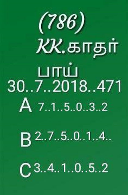 kerala lottery abc all board guessing win win w-471 on 30-07-2018 by KK