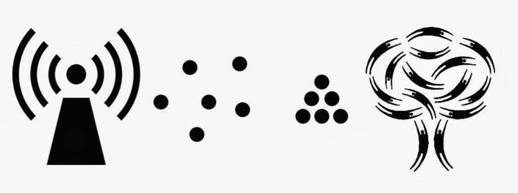 Amelia's Graphic Design Blog: Gestalt Principles