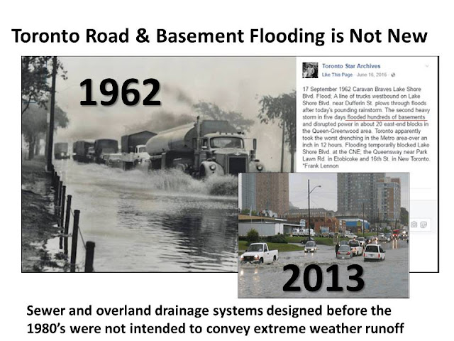 Toronto Flood History