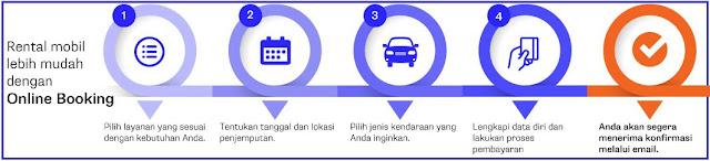 Airport Transfer Bali adalah Solusi Penjemputan Paling Praktis