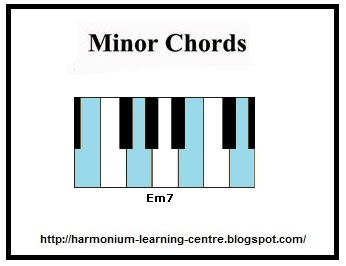 Piano piano chords em7 : Harmonium Lessons - Chords - Learn Harmonium