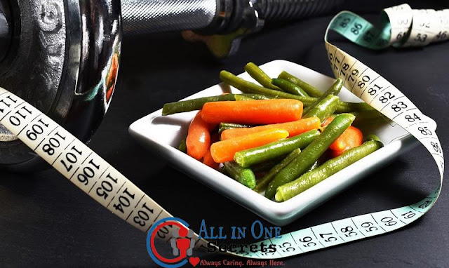 Diet Plan for losing weight