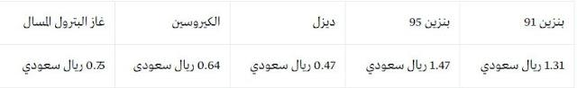 اسعار البنزين فى السعودية