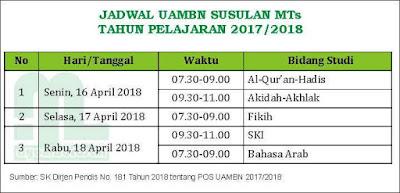 Jadwal UAMBN Susulan MTs