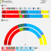 SWEDEN <br>Inizio poll for Aftonbladet, February 2018