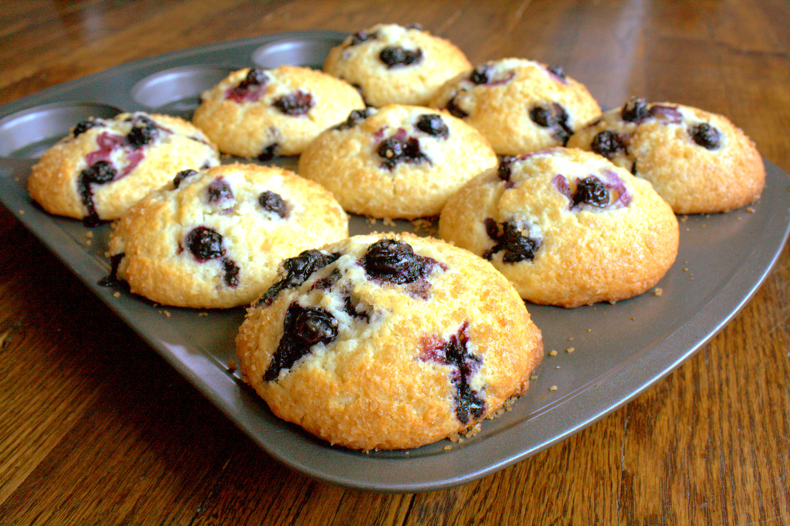 How to get the perfect Dome on your Muffins (Simple