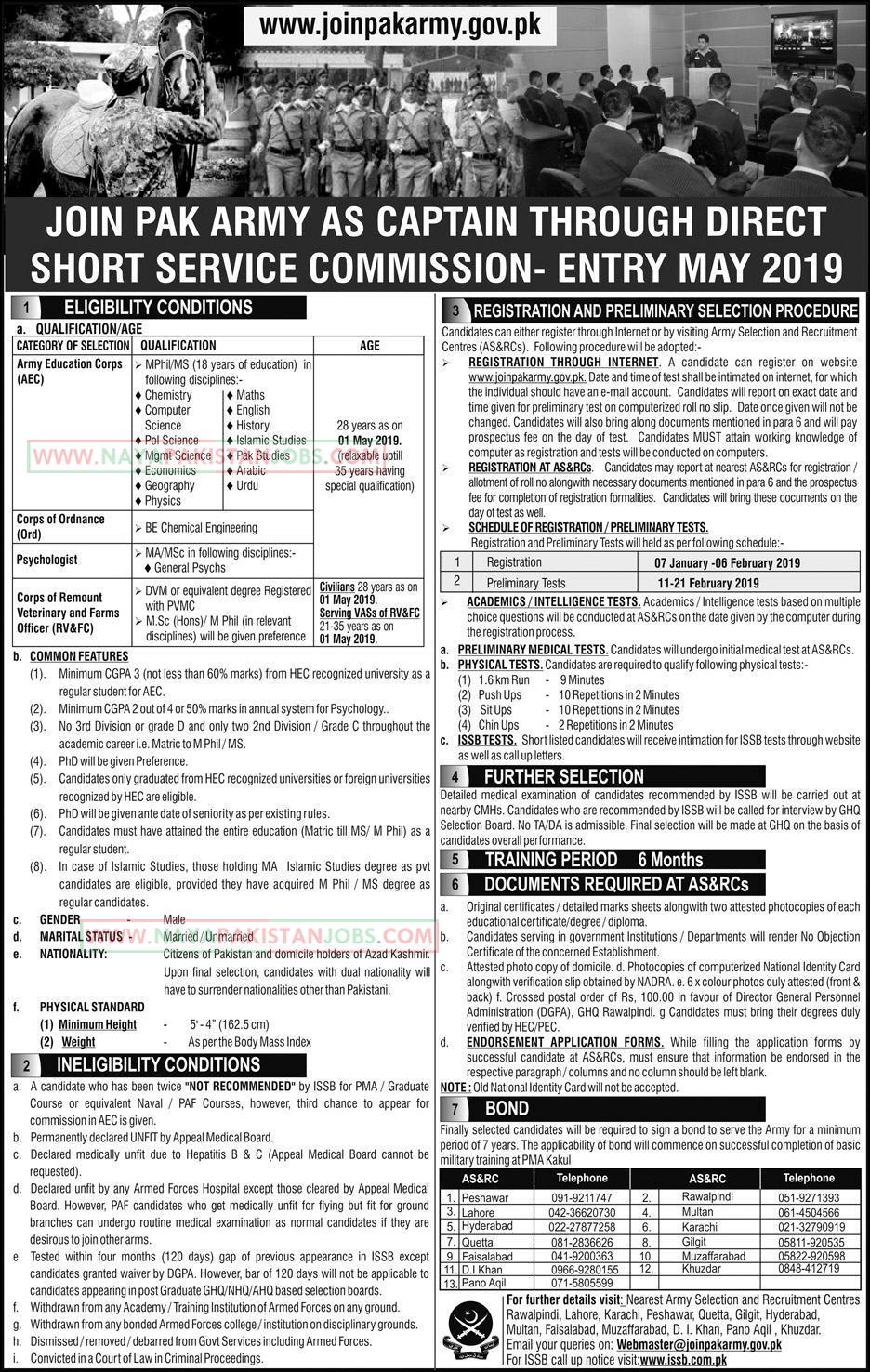 Pak Army jobs, join pak army, pak army captain jobs 2019, join pak army as captain, join pakistan army 2019