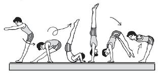Gambar Rangkaian Gerakan Roll Belakang Tungkai Lurus, Handstand,dan Berdiri Kangkang,