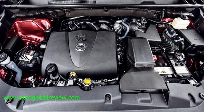 2019 Toyota Highlander USA