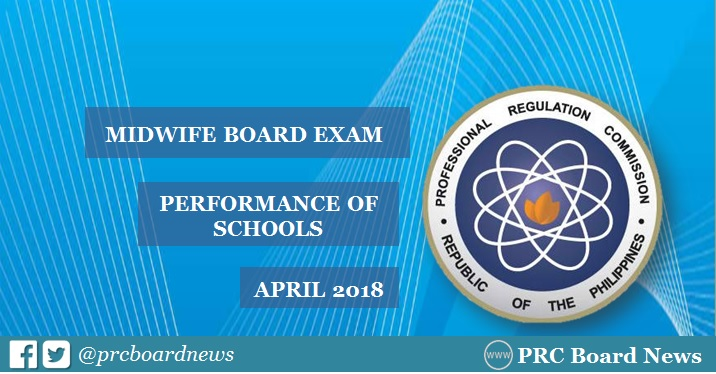April 2018 Midwife board exam result: performance of schools