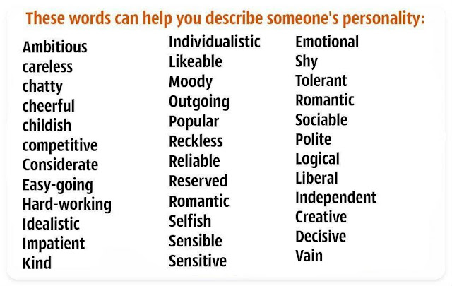 Adjectives For Resumes how write a business letter parts of list of adjectives resume self descriptive words words Resume Adjectives List