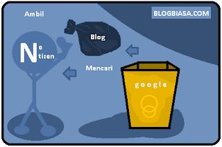 5 Cara menambah dan memperbanyak visitor blog dengan cepat (viewers dan trafik pengunjung blog dijamin meningkat sampai 100%)