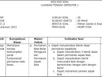 Kisi Kisi UTS PJOK Kelas 7 Semester 1/ Ganjil Kurikulum 2013