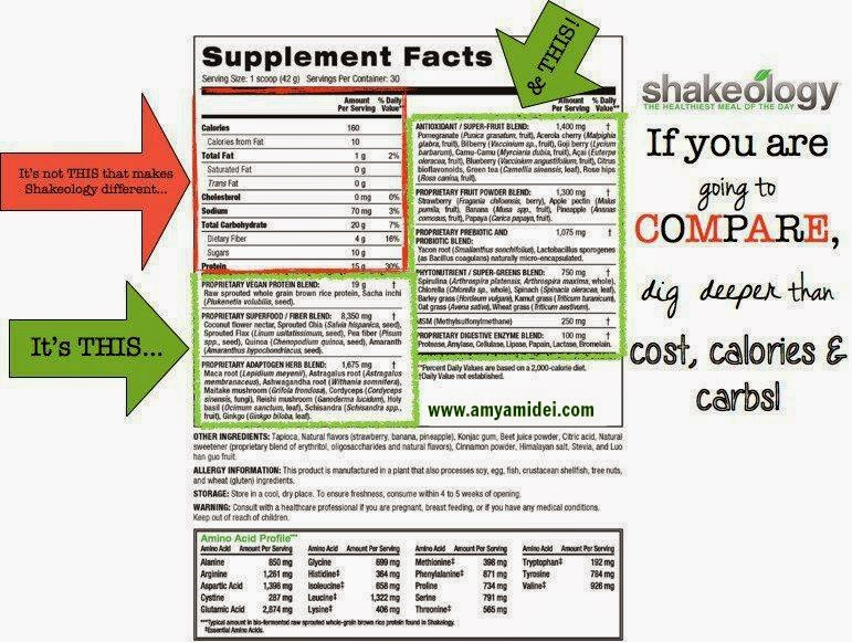 becoming your personal best, Shakeology Compare