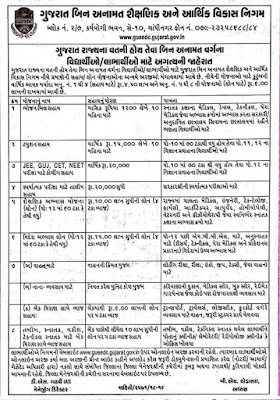 Gujarat Unreserved Educational & Economical Development corporation Various Scheme for 2019 Apply Online