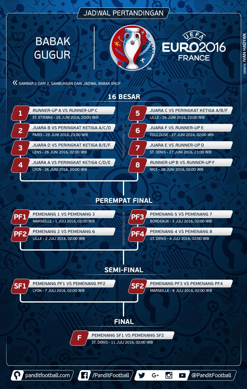 jadwal pertandingan piala eropa 2016, piala euro 2016