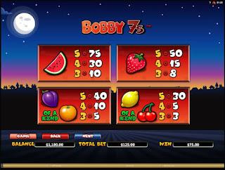 Bobby 7s symbols