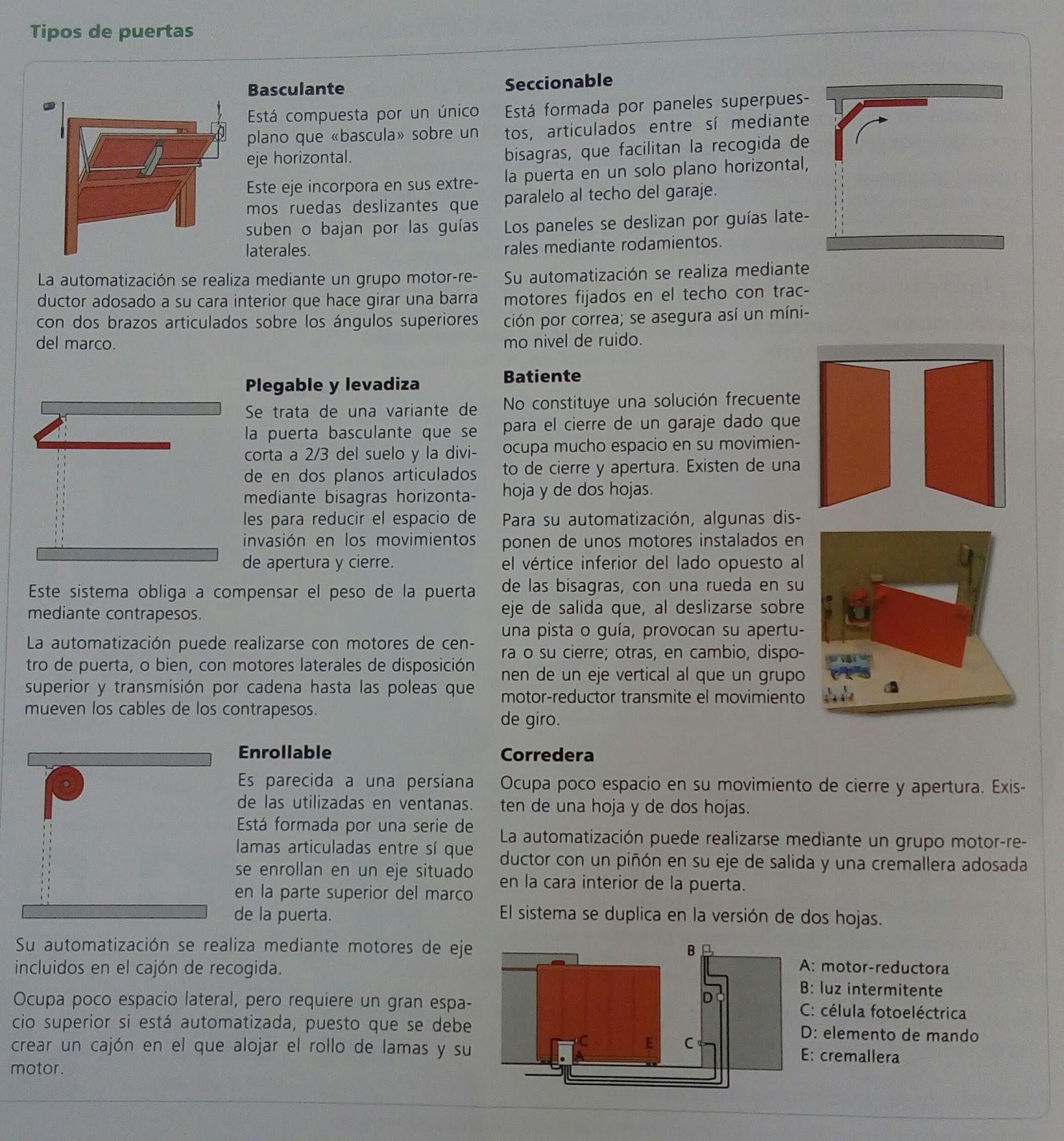 Tecnolog a 3 eso proyecto puerta de garaje - Proyecto puerta de garaje ...