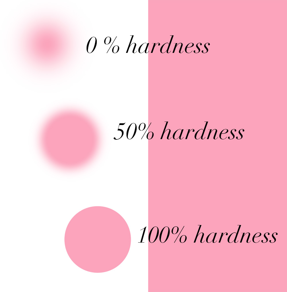 what is hardness, photoshop hardness, what is brush hardness photoshop, photoshop basics