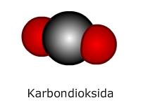 Karbondioksida