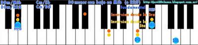 acorde piano chord DOm con bajo en MI