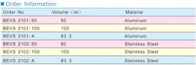 cốc đo tỉ trọng- Hãng: BEVS