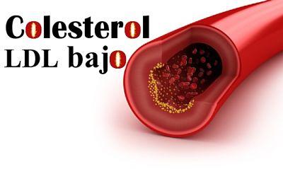 que significa colesterol ldl bajo