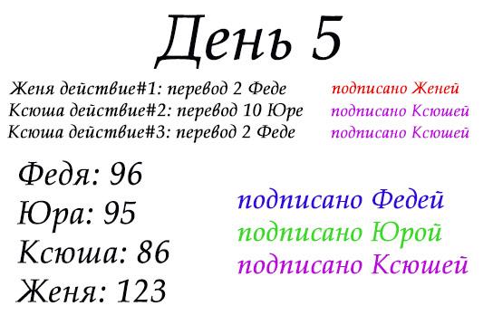Лист 6
