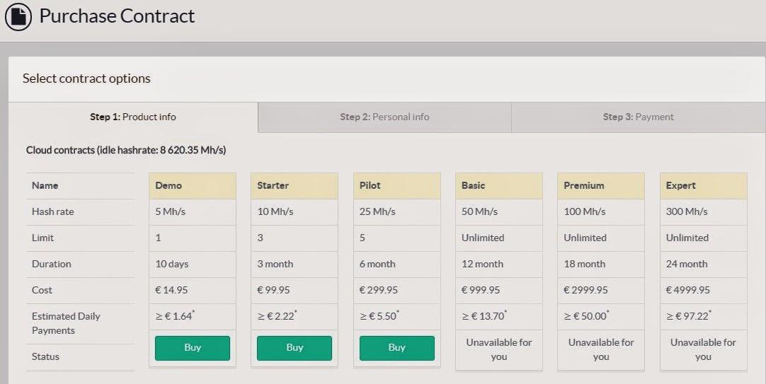 Kiếm Dogecoin miễn phí từ Cointellect.com