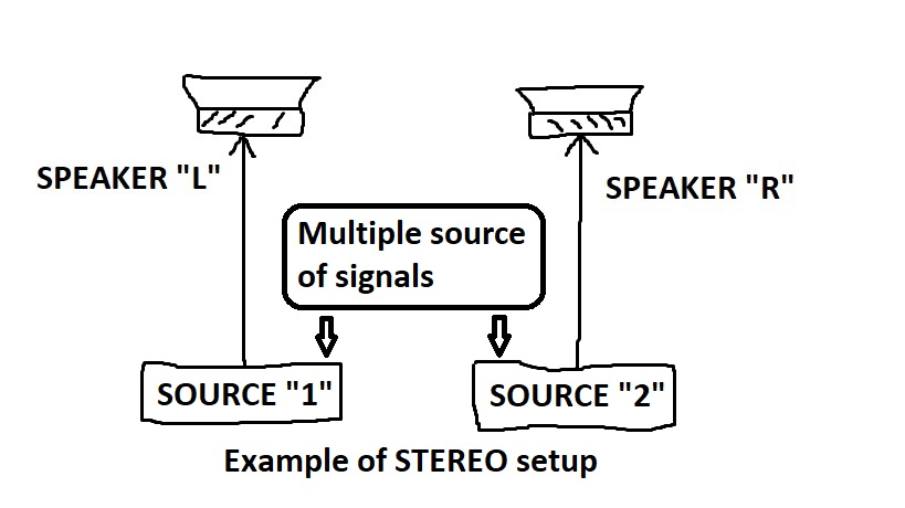 Example of STEREO Setup