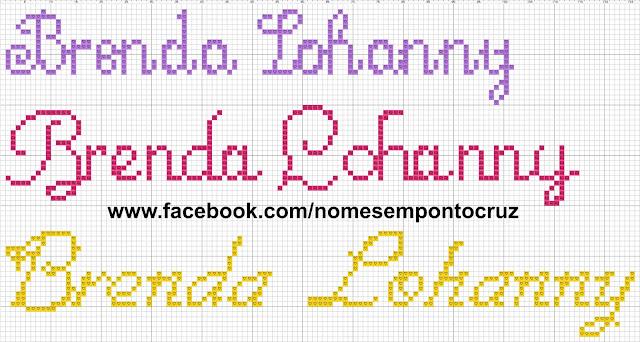 Nome Brenda Lohanny em Ponto Cruz