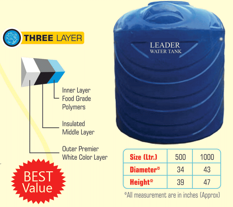 Plastic Water Storage Tank Goa Offer